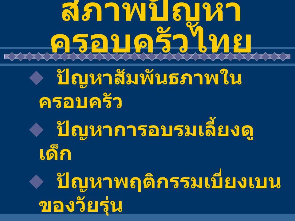 สภาพปัญหา ครอบครัวไทย  ปัญหาสัมพันธภาพใน ครอบครัว  ปัญหาการอบรมเลี้ยงดู เด็ก  ปัญหาพฤติกรรมเบี่ยงเบน ของวัยรุ่น  ปัญหาการดูแลผู้สูงอายุใน ครอบครัว