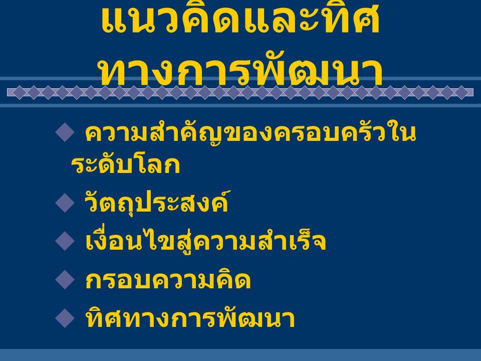 สภาพปัญหา ครอบครัวไทย  ปัญหาสัมพันธภาพใน ครอบครัว  ปัญหาการอบรมเลี้ยงดู เด็ก  ปัญหาพฤติกรรมเบี่ยงเบน ของวัยรุ่น  ปัญหาการดูแลผู้สูงอายุใน ครอบครัว  ปัญหาความหลากหลาย ของครอบครัว