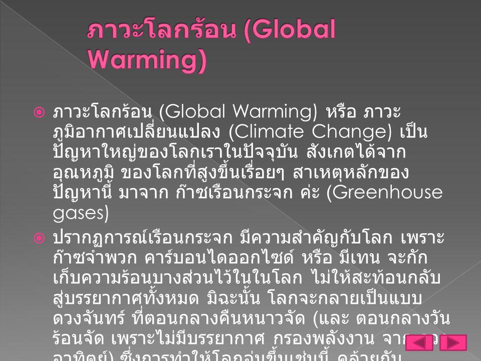  ภาวะโลกร้อน (Global Warming) หรือ ภาวะ ภูมิอากาศเปลี่ยนแปลง (Climate Change) เป็น ปัญหาใหญ่ของโลกเราในปัจจุบัน สังเกตได้จาก อุณหภูมิ ของโลกที่สูงขึ้