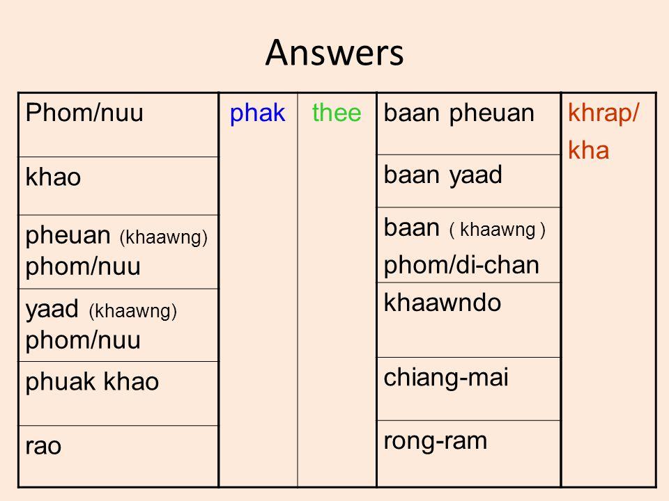 Answers Phom/nuu khao pheuan (khaawng) phom/nuu yaad (khaawng) phom/nuu phuak khao rao phaktheebaan pheuan baan yaad baan ( khaawng ) phom/di-chan khaawndo chiang-mai rong-ram khrap/ kha