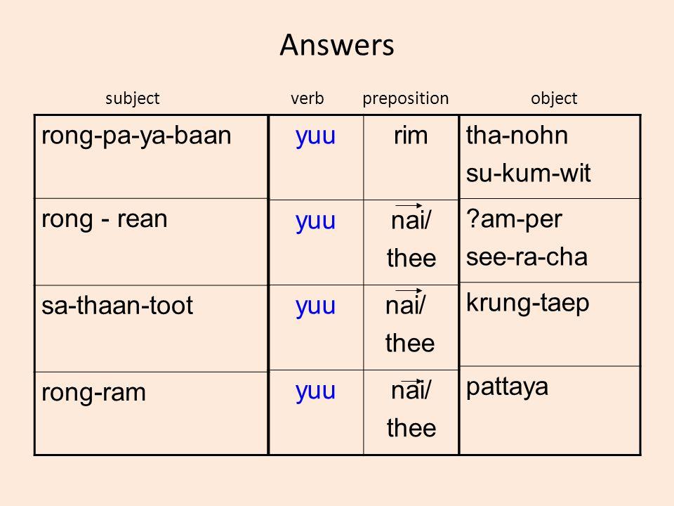 Answers rong-pa-ya-baan rong - rean sa-thaan-toot rong-ram tha-nohn su-kum-wit am-per see-ra-cha krung-taep pattaya subjectverbprepositionobject yuurim yuunai/ thee yuu nai/ thee yuunai/ thee