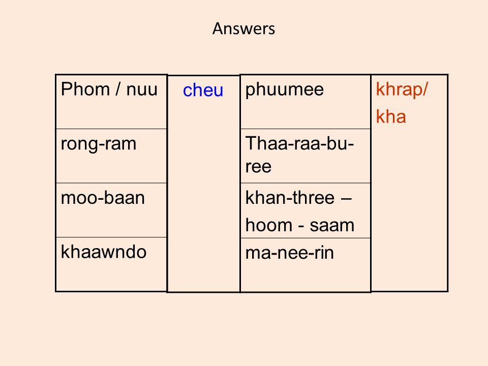 Answers Phom / nuu rong-ram moo-baan khaawndo cheu phuumee Thaa-raa-bu- ree khan-three – hoom - saam ma-nee-rin khrap/ kha