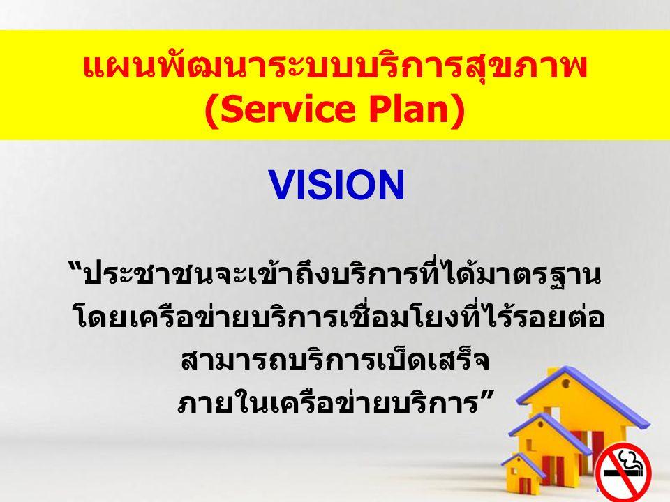 "Powerpoint Templates Page 4 ""ประชาชนจะเข้าถึงบริการที่ได้มาตรฐาน โดยเครือข่ายบริการเชื่อมโยงที่ไร้รอยต่อ สามารถบริการเบ็ดเสร็จ ภายในเครือข่ายบริการ"" V"