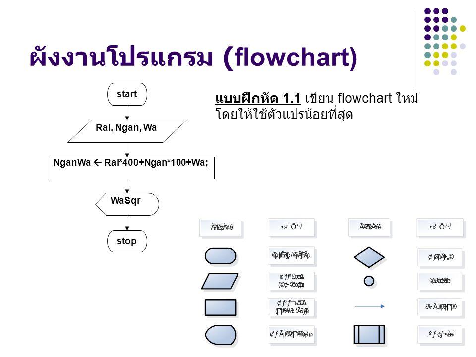 ผังงานโปรแกรม (flowchart) NganWa  Rai*400+Ngan*100+Wa; start Rai, Ngan, Wa WaSqr stop แบบฝึกหัด 1.1 เขียน flowchart ใหม่ โดยให้ใช้ตัวแปรน้อยที่สุด