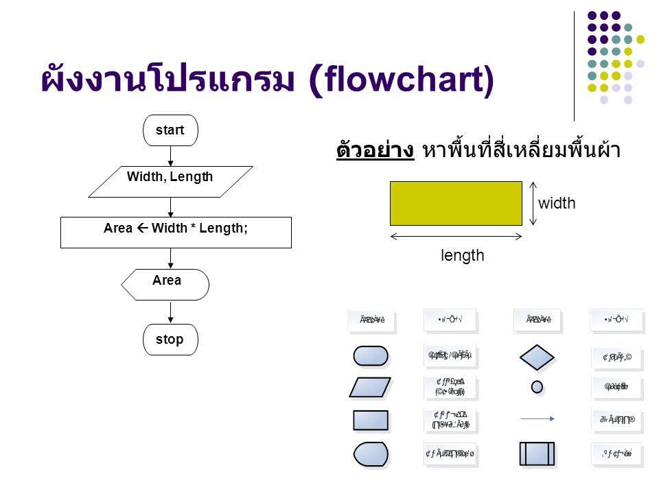 Area  Width * Length; start Width, Length Area stop ตัวอย่าง หาพื้นที่สี่เหลี่ยมพื้นผ้า width length