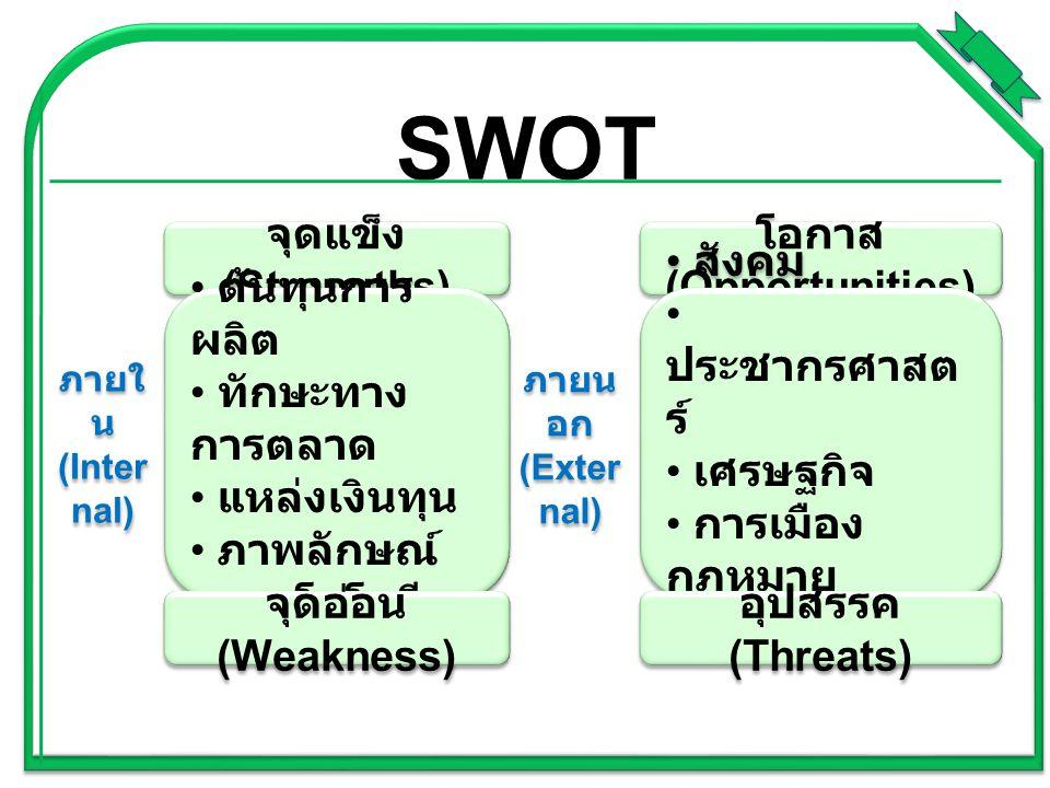 SWOT จุดแข็ง (Strengths) ต้นทุนการ ผลิต ทักษะทาง การตลาด แหล่งเงินทุน ภาพลักษณ์ เทคโนโลยี ต้นทุนการ ผลิต ทักษะทาง การตลาด แหล่งเงินทุน ภาพลักษณ์ เทคโน