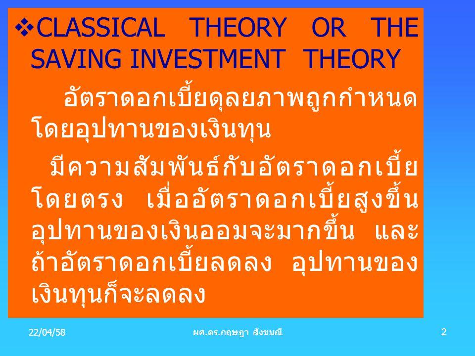 22/04/582  CLASSICAL THEORY OR THE SAVING INVESTMENT THEORY อัตราดอกเบี้ยดุลยภาพถูกกำหนด โดยอุปทานของเงินทุน มีความสัมพันธ์กับอัตราดอกเบี้ย โดยตรง เม