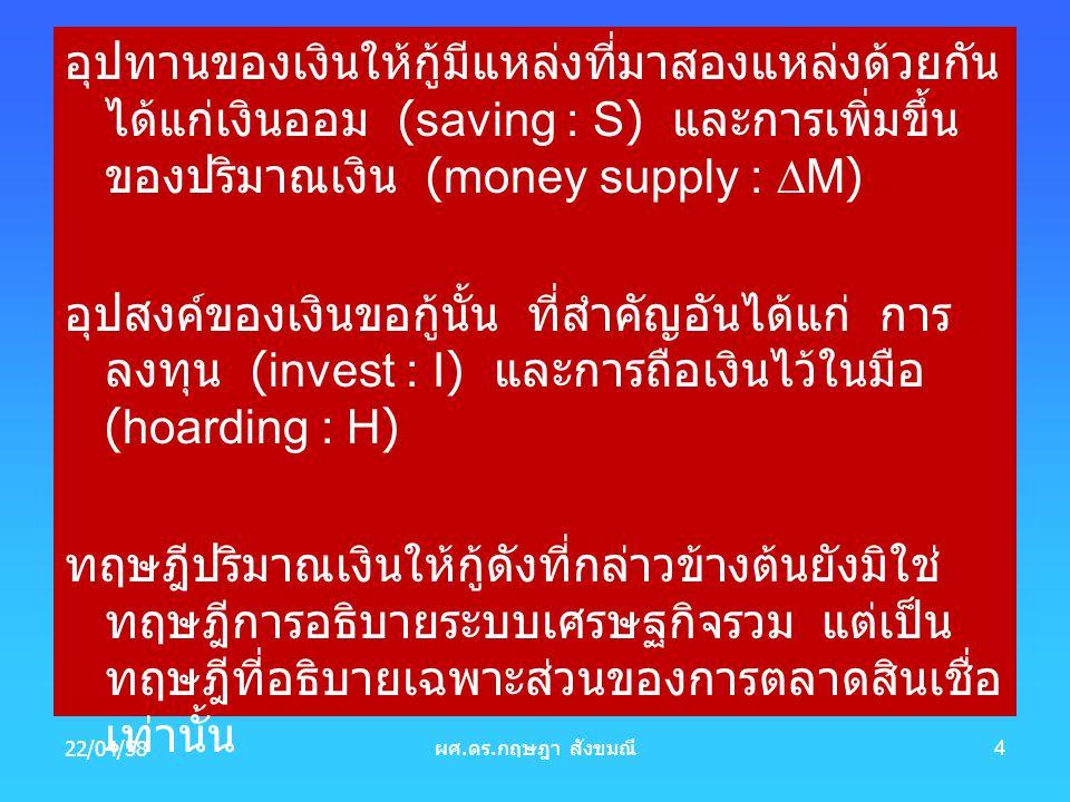 อุปทานของเงินให้กู้มีแหล่งที่มาสองแหล่งด้วยกัน ได้แก่เงินออม (saving : S) และการเพิ่มขึ้น ของปริมาณเงิน (money supply : ∆M) อุปสงค์ของเงินขอกู้นั้น ที