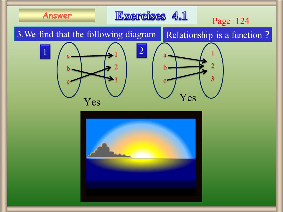 Page 124 3.We find that the following diagram Relationship is a function .