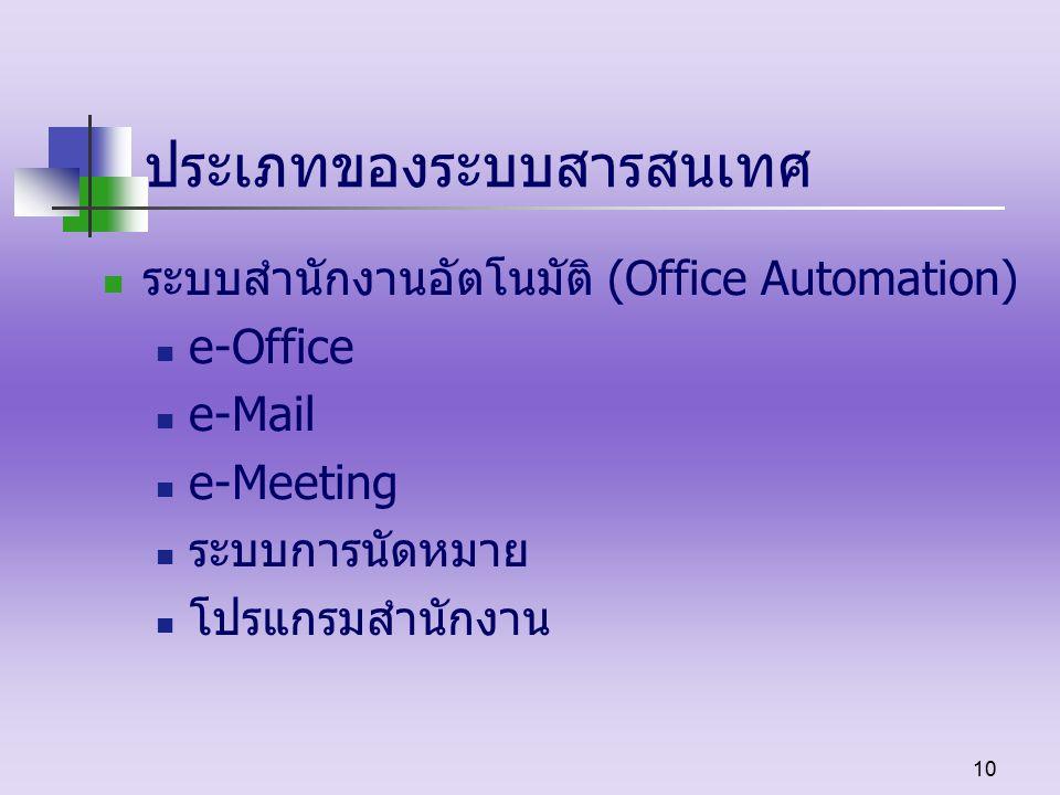 10 ประเภทของระบบสารสนเทศ ระบบสำนักงานอัตโนมัติ (Office Automation) e-Office e-Mail e-Meeting ระบบการนัดหมาย โปรแกรมสำนักงาน