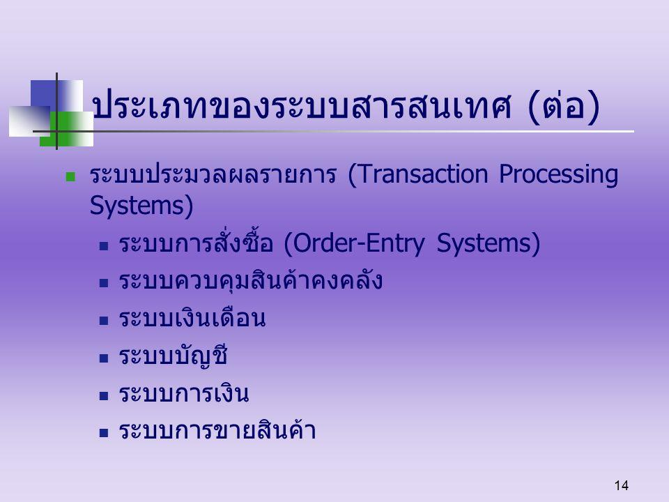 14 ประเภทของระบบสารสนเทศ (ต่อ) ระบบประมวลผลรายการ (Transaction Processing Systems) ระบบการสั่งซื้อ (Order-Entry Systems) ระบบควบคุมสินค้าคงคลัง ระบบเงินเดือน ระบบบัญชี ระบบการเงิน ระบบการขายสินค้า