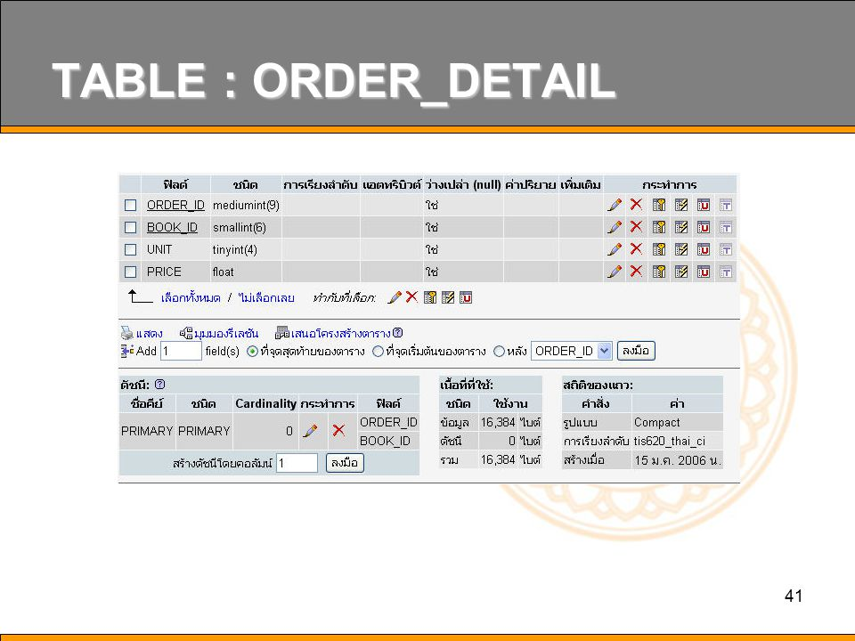 41 TABLE : ORDER_DETAIL