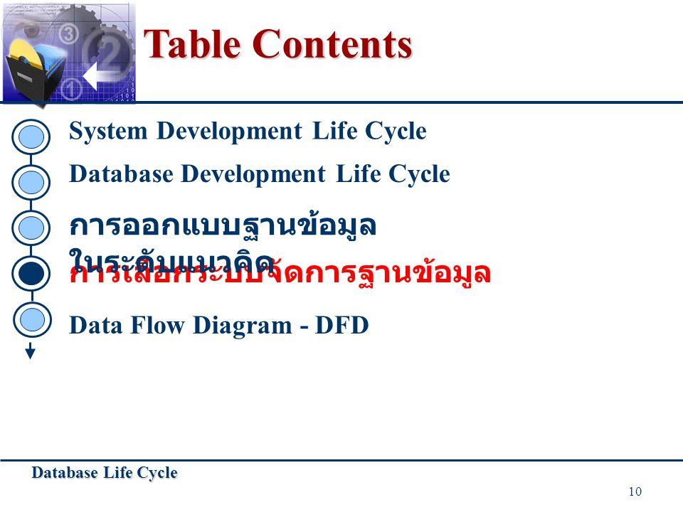 Database Life Cycle 10 Table Contents System Development Life Cycle Database Development Life Cycle การเลือกระบบจัดการฐานขอมูล การออกแบบฐานขอมูล ในร