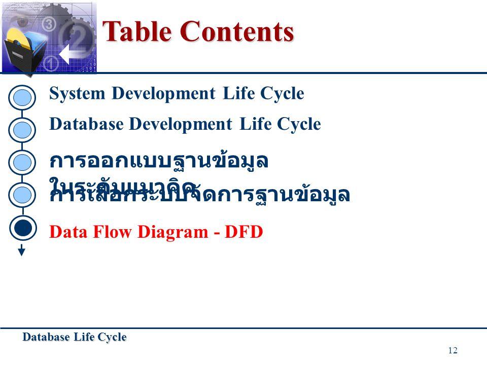 Database Life Cycle 12 Table Contents System Development Life Cycle Database Development Life Cycle การเลือกระบบจัดการฐานขอมูล การออกแบบฐานขอมูล ในร