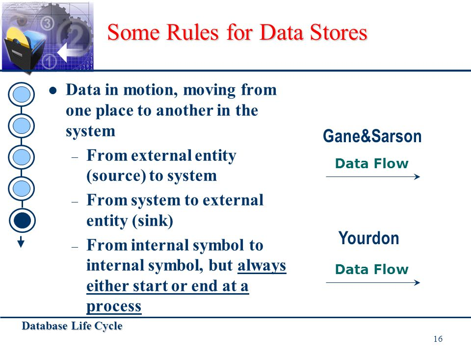 Database Life Cycle 16 Data in motion, moving from one place to another in the system – From external entity (source) to system – From system to exter