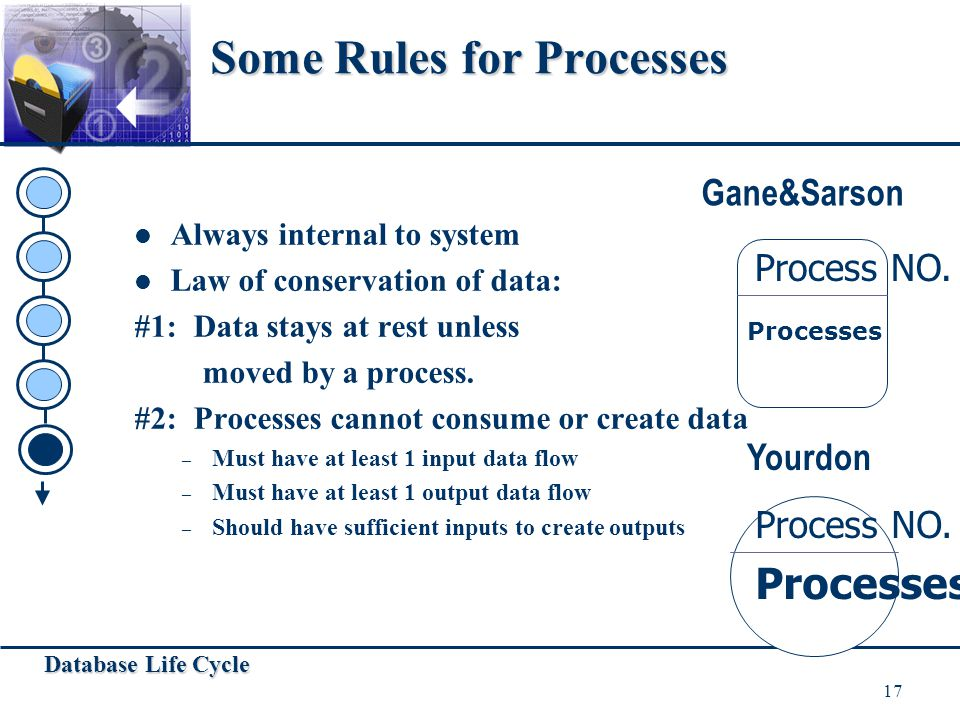 Database Life Cycle 17 Some Rules for Processes Always internal to system Law of conservation of data: #1: Data stays at rest unless moved by a proces