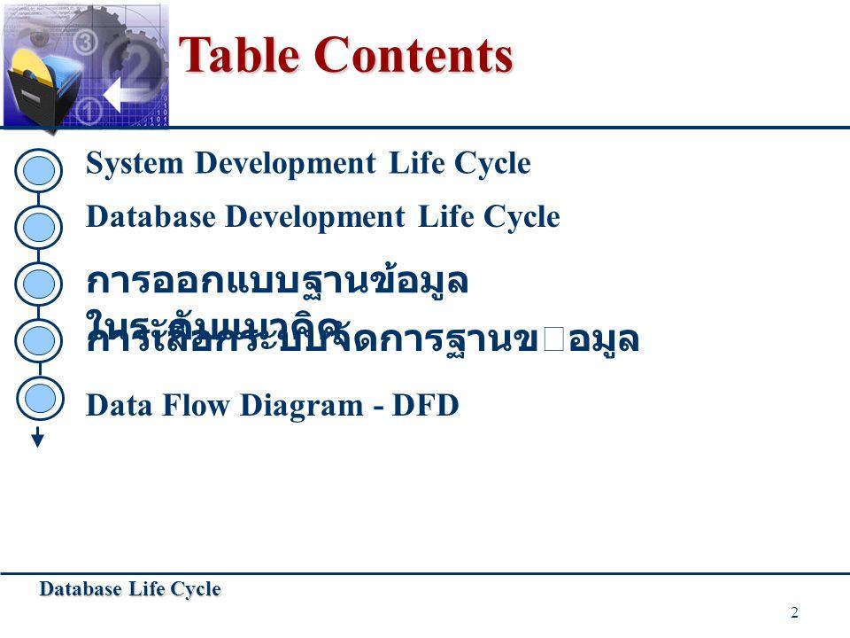 Database Life Cycle 3 Table Contents System Development Life Cycle Database Development Life Cycle การเลือกระบบจัดการฐานขอมูล การออกแบบฐานขอมูล ในระดับแนวคิด Data Flow Diagram - DFD