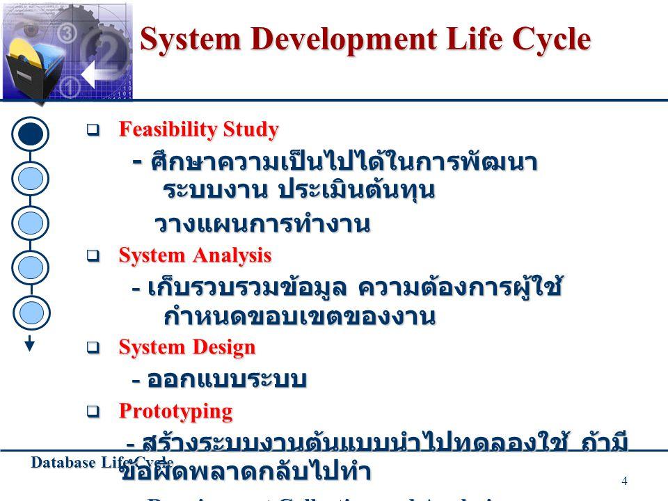 Database Life Cycle 5 System Development Life Cycle  Implementation - ทดลองนำระบบที่เสร็จแล้วไปใช้งาน  Validation and Testing - ประเมินผล และตรวจสอบความถูกต้อง  Opereation - นำไปใช้งานจริง