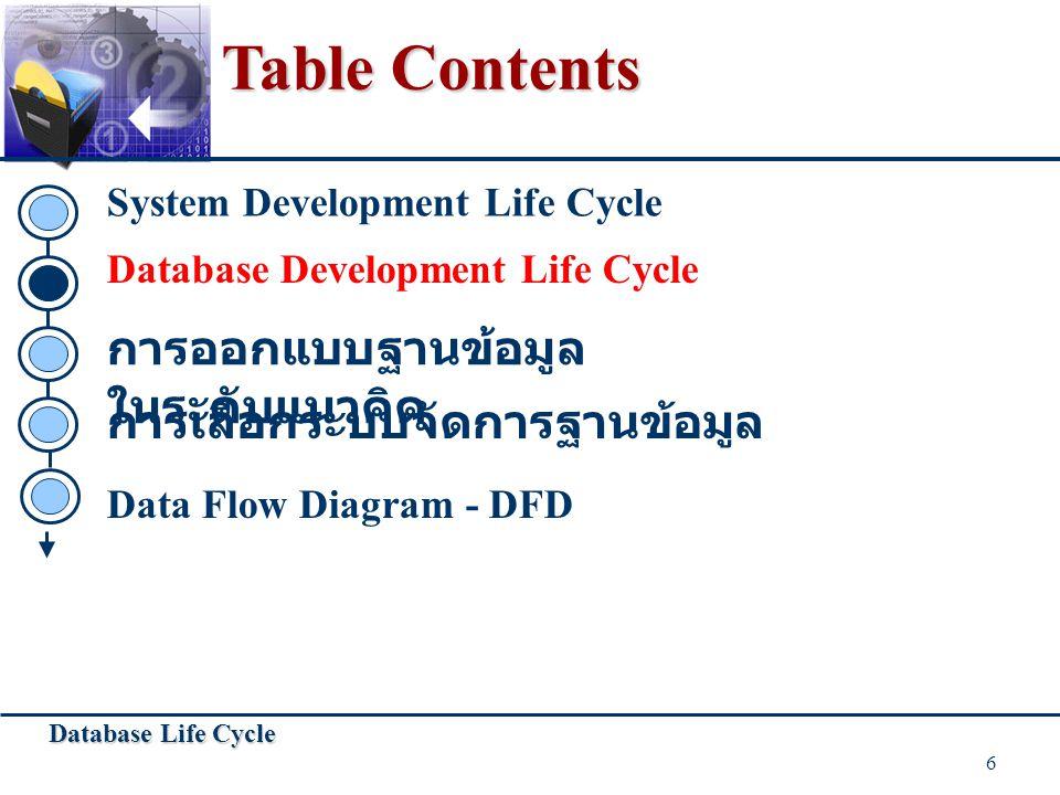 Database Life Cycle 6 Table Contents System Development Life Cycle Database Development Life Cycle การเลือกระบบจัดการฐานขอมูล การออกแบบฐานขอมูล ในระ