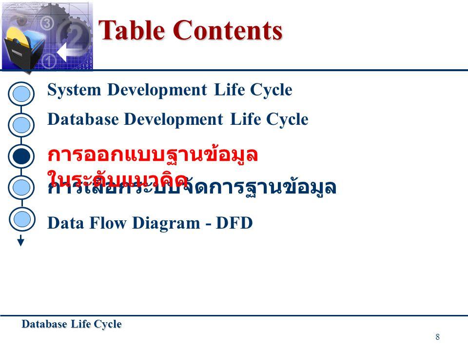 8 Table Contents System Development Life Cycle Database Development Life Cycle การเลือกระบบจัดการฐานขอมูล การออกแบบฐานขอมูล ในระดับแนวคิด Data Flow