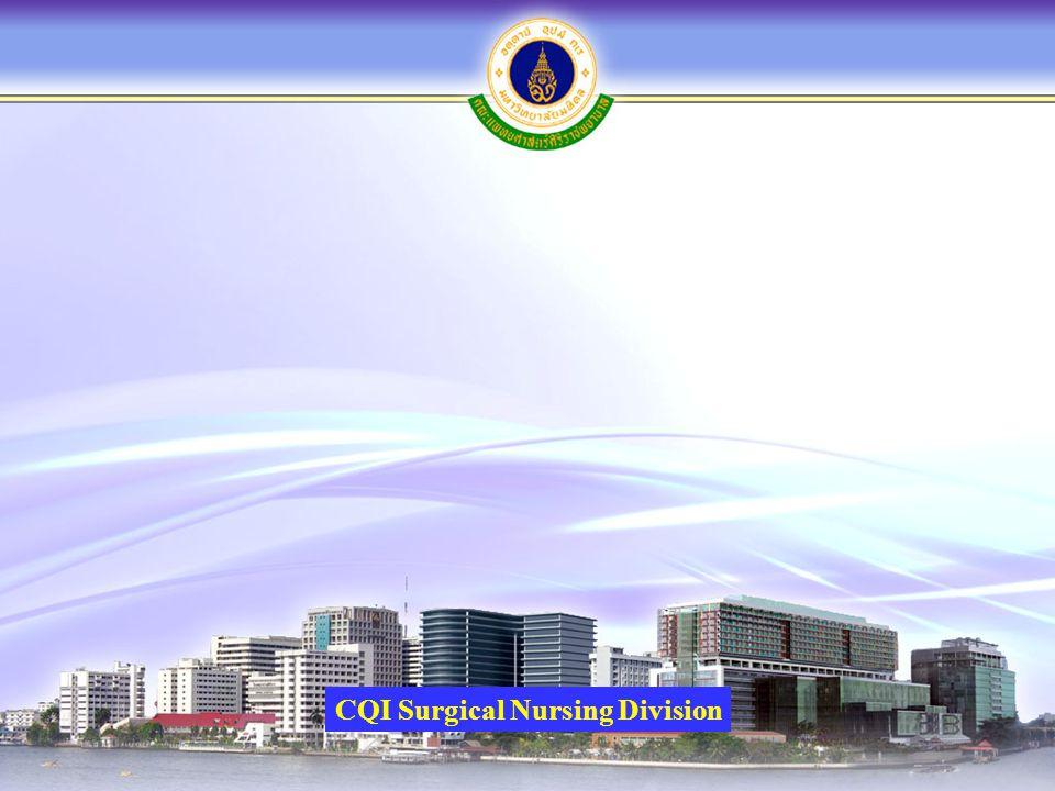 CQI Surgical Nursing Division