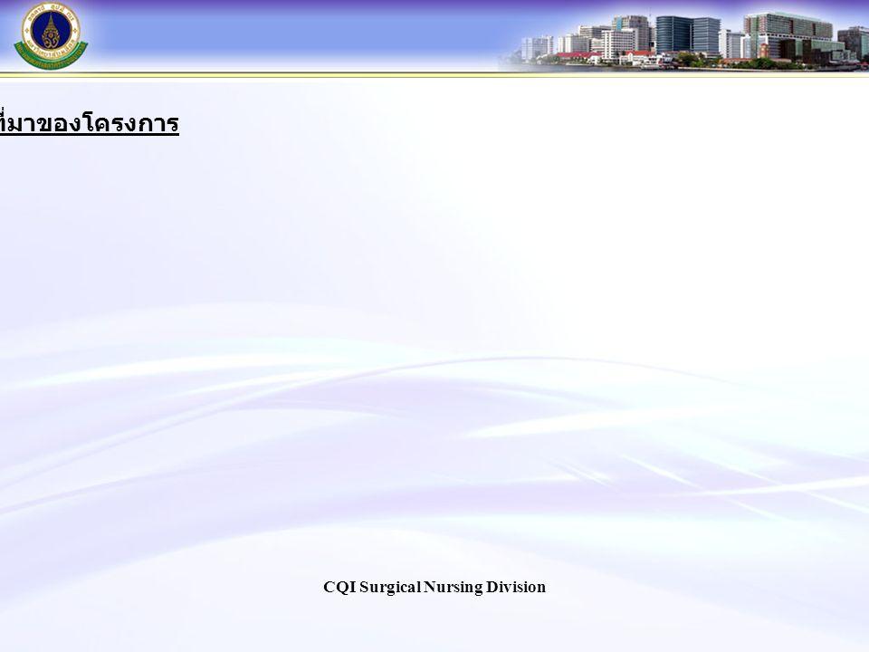 ที่มาของโครงการ CQI Surgical Nursing Division