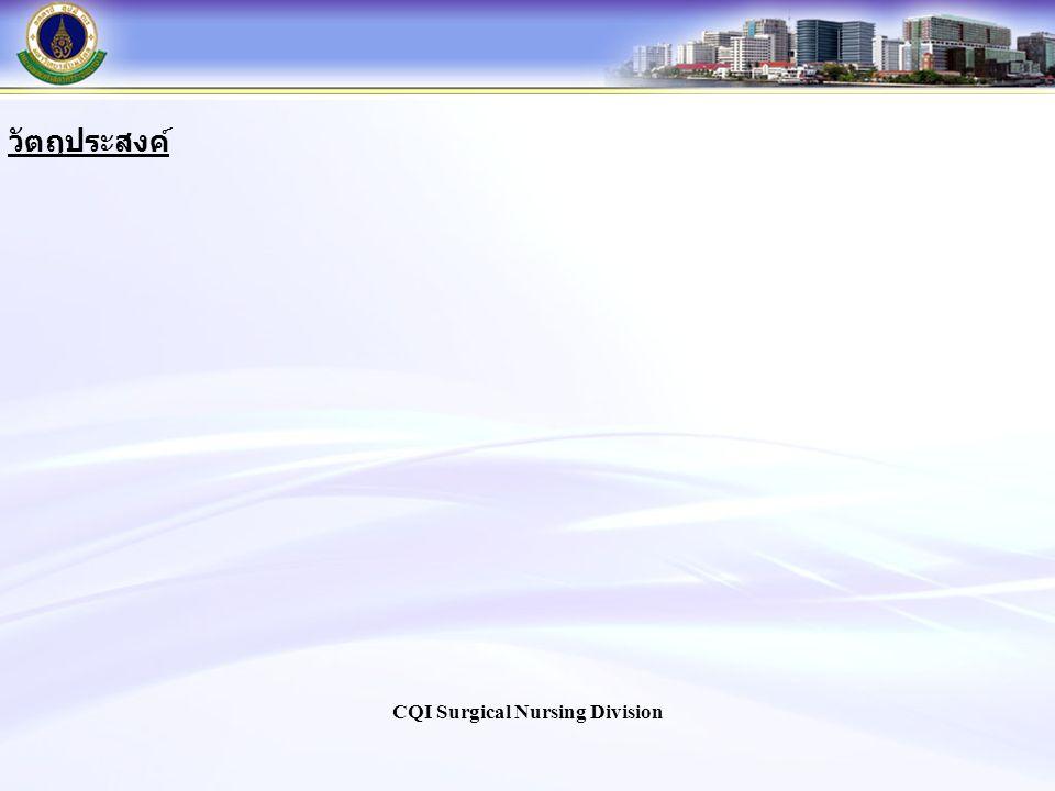 ตัวชี้วัด CQI Surgical Nursing Division