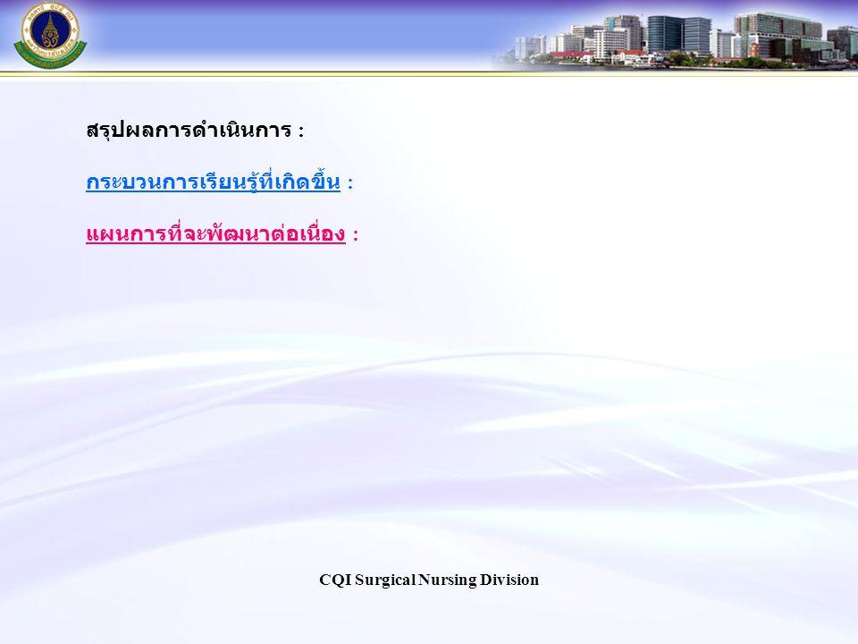 ขอบคุณค่ะ CQI Surgical Nursing Division