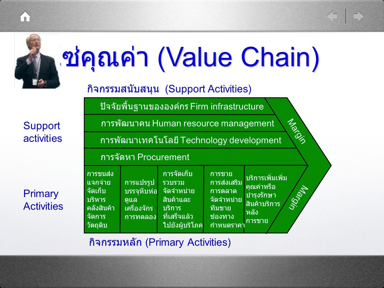 โซ่คุณค่า (Value Chain) ปัจจัยพื้นฐานขององค์กร Firm infrastructure การพัฒนาคน Human resource management การพัฒนาเทคโนโลยี Technology development การจัดหา Procurement การขนส่ง แจกจ่าย จัดเก็บ บริหาร คลังสินค้า จัดการ วัตถุดิบ การแปรรูป บรรจุหีบห่อ ดูแล เครื่องจักร การทดลอง การจัดเก็บ รวบรวม จัดจำหน่าย สินค้าและ บริการ ที่เสร็จแล้ว ไปยังผู้บริโภค การขาย การส่งเสริม การตลาด จัดจำหน่าย ทีมขาย ช่องทาง กำหนดราคา บริการเพิ่มเพิ่ม คุณค่าหรือ บำรุงรักษา สินค้าบริการ หลัง การขาย Margin กิจกรรมสนับสนุน (Support Activities) กิจกรรมหลัก (Primary Activities) Support activities Primary Activities