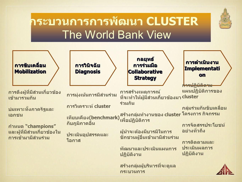 กระบวนการการพัฒนา CLUSTER The World Bank View การขับเคลื่อนMobilizationการวินิจฉัยDiagnosisกลยุทธ์การร่วมมือCollaborativeStrategyการดำเนินงาน Implementati on การดึงผู้ที่มีส่วนเกี่ยวข้อง เข้ามารวมกัน บ่มเพาะทั้งภาครัฐและ เอกชน กำหนด champions และผู้ที่มีส่วนเกี่ยวข้องใน การเข้ามามีส่วนร่วม การมุ่งเน้นการมีส่วนร่วม การวิเคราะห์ cluster เทียบเคียง(benchmark) กับภูมิภาคอื่น ประเมินอุปสรรคและ โอกาส การสร้างเหตุการณ์ ที่จะทำให้ผู้มีส่วนเกี่ยวข้องมา ร่วมกัน สร้างกลุ่มทำงานของ cluster เพื่อปฏิบัติการ ผู้นำจะต้องมีบารมีในการ ชักชวนผู้อื่นเข้ามามีส่วนร่วม พัฒนาและประเมินแผนการ ปฏิบัติงาน สร้างกลุ่มผู้บริหารที่จะดูแล กระบวนการ การปฏิบัติตาม แผนปฏิบัติการของ cluster กลุ่มร่วมกันขับเคลื่อน โครงการ กิจกรรม การจัดสรรประโยชน์ อย่างทั่วถึง การติดตามและ ประเมินผลการ ปฏิบัติงาน