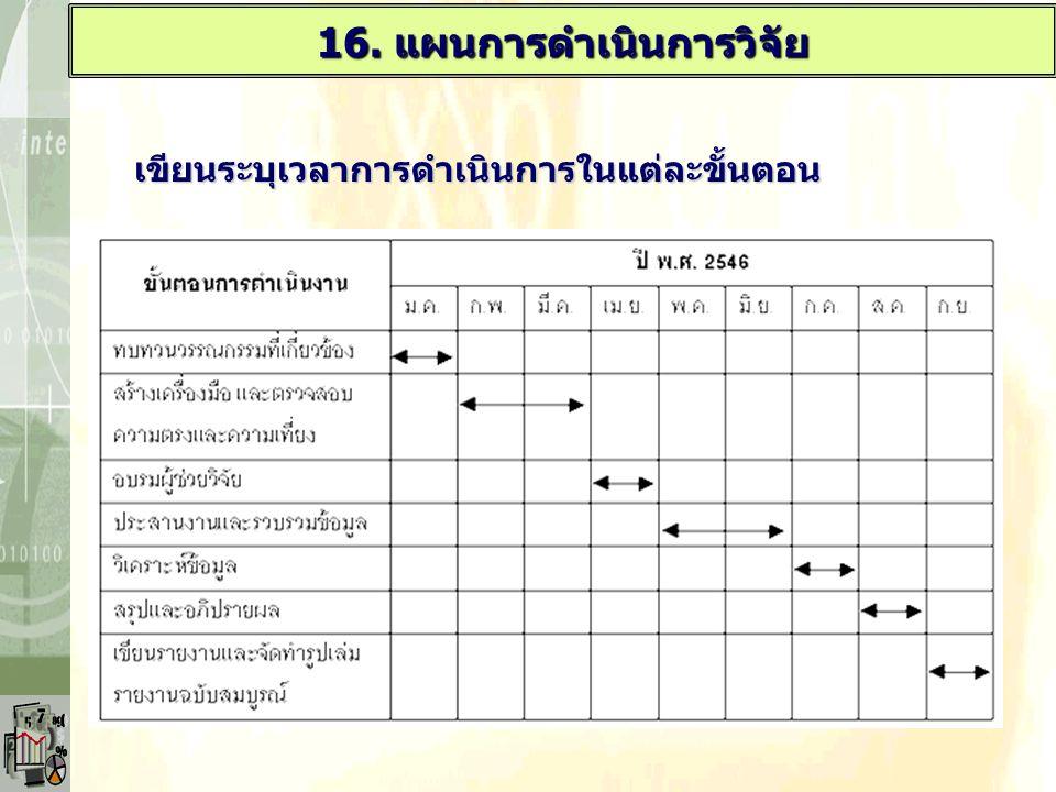 16. แผนการดำเนินการวิจัย เขียนระบุเวลาการดำเนินการในแต่ละขั้นตอน