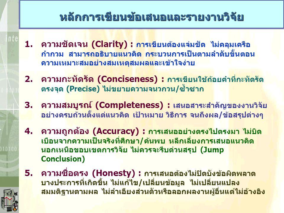 หลักการเขียนข้อเสนอและรายงานวิจัย 1.ความชัดเจน (Clarity) : การเขียนต้องแจ่มชัด ไม่คลุมเครือ กำกวม สามารถอธิบายแนวคิด กระบวนการเป็นตามลำดับขั้นตอน ความ