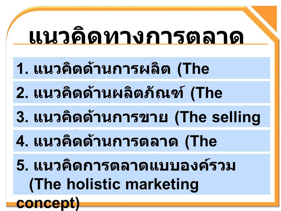 แนวคิดทางการตลาด 1. แนวคิดด้านการผลิต (The production concept) 2. แนวคิดด้านผลิตภัณฑ์ (The product concept) 3. แนวคิดด้านการขาย (The selling concept)