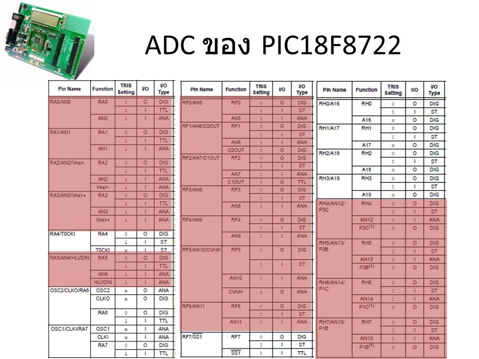 ADC ของ PIC18F8722