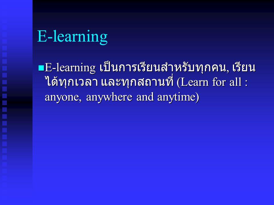 องค์ประกอบของ E-learning  เนื้อหาของบทเรียน (Content)  ระบบบริหารการเรียน (Learning Management System)  ระบบการติดต่อสื่อสาร (Communications)  การสอบและการวัดผลการเรียน (Examination & Evaluation)
