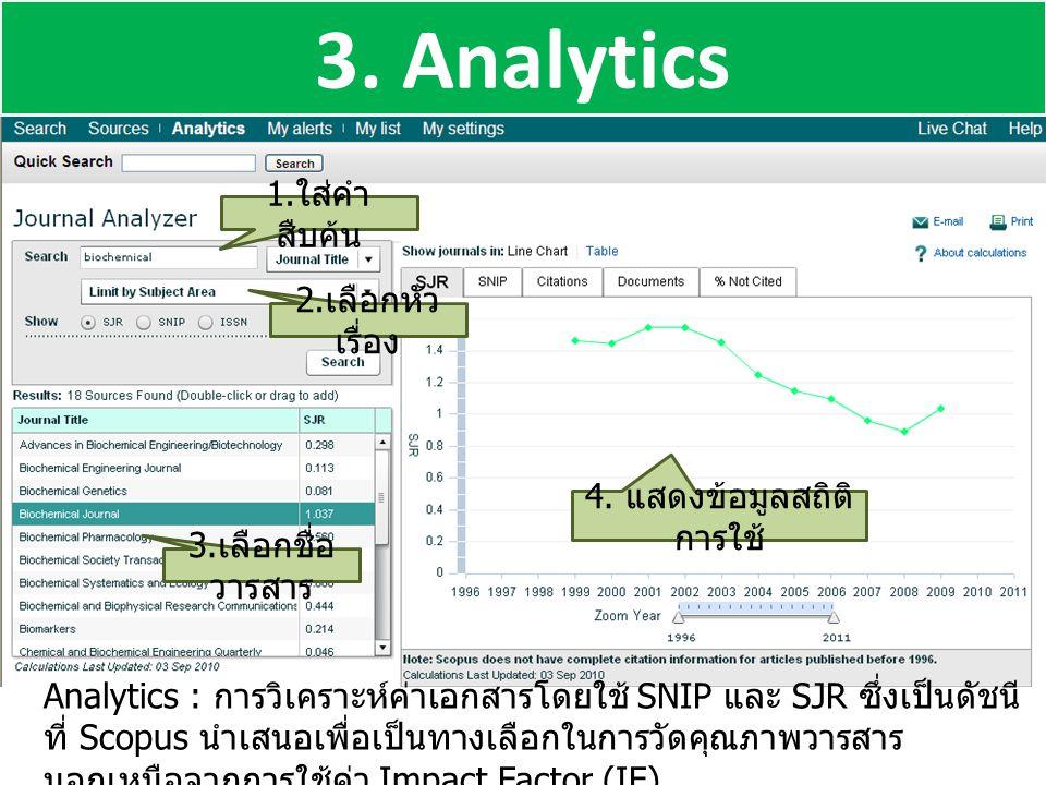 3. Analytics Analytics : การวิเคราะห์ค่าเอกสารโดยใช้ SNIP และ SJR ซึ่งเป็นดัชนี ที่ Scopus นำเสนอเพื่อเป็นทางเลือกในการวัดคุณภาพวารสาร นอกเหนือจากการใ