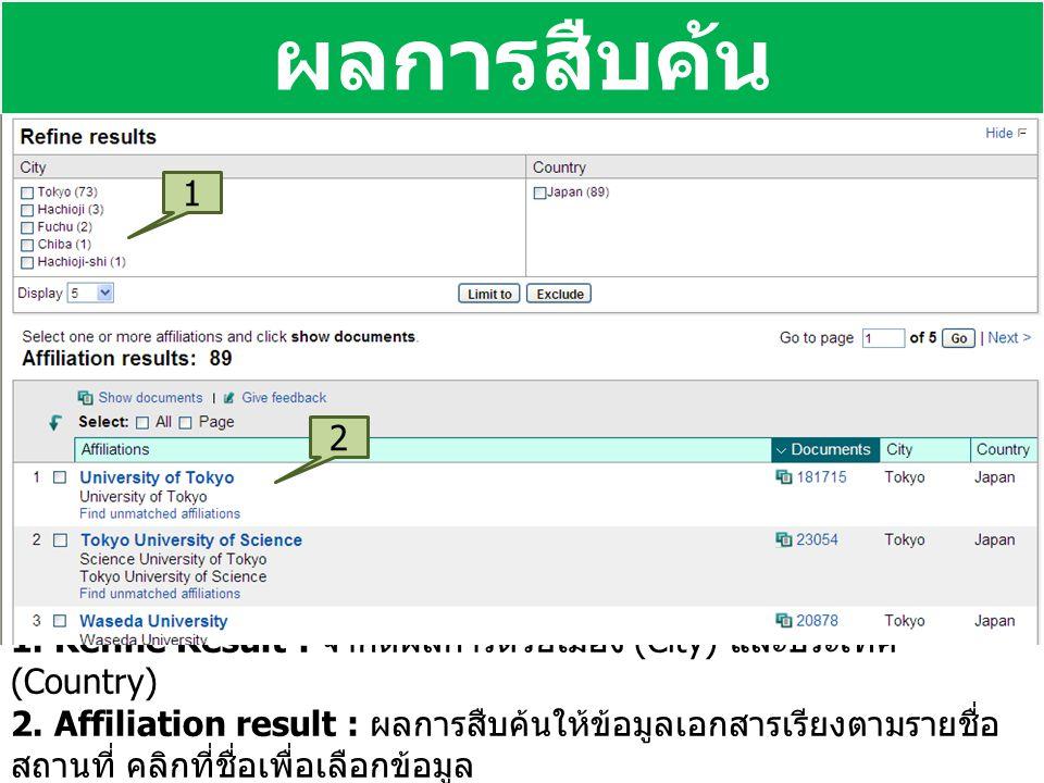 ผลการสืบค้น 1. Refine Result : จำกัดผลการด้วยเมือง (City) และประเทศ (Country) 2. Affiliation result : ผลการสืบค้นให้ข้อมูลเอกสารเรียงตามรายชื่อ สถานที