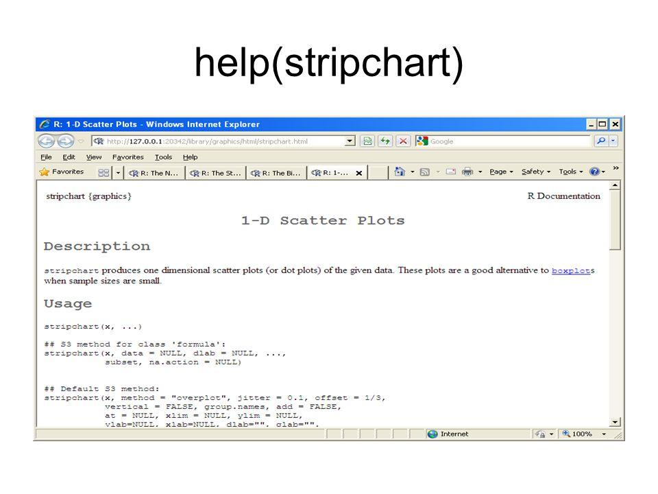 help(stripchart)