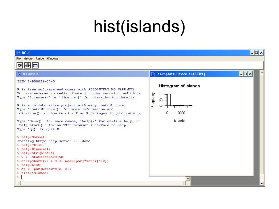 hist(islands)