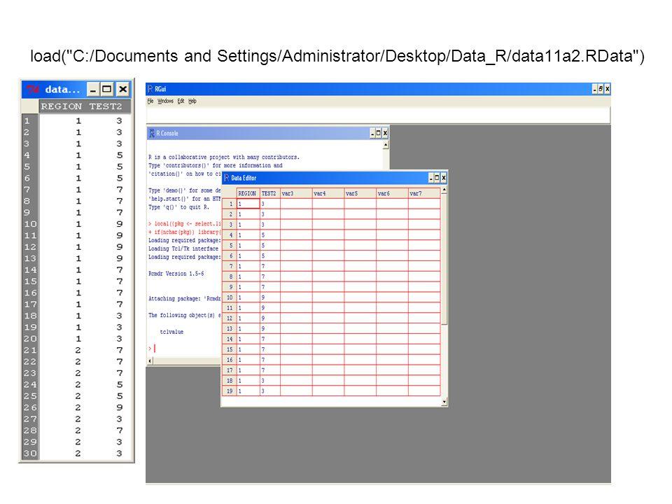load( C:/Documents and Settings/Administrator/Desktop/Data_R/data11a2.RData )