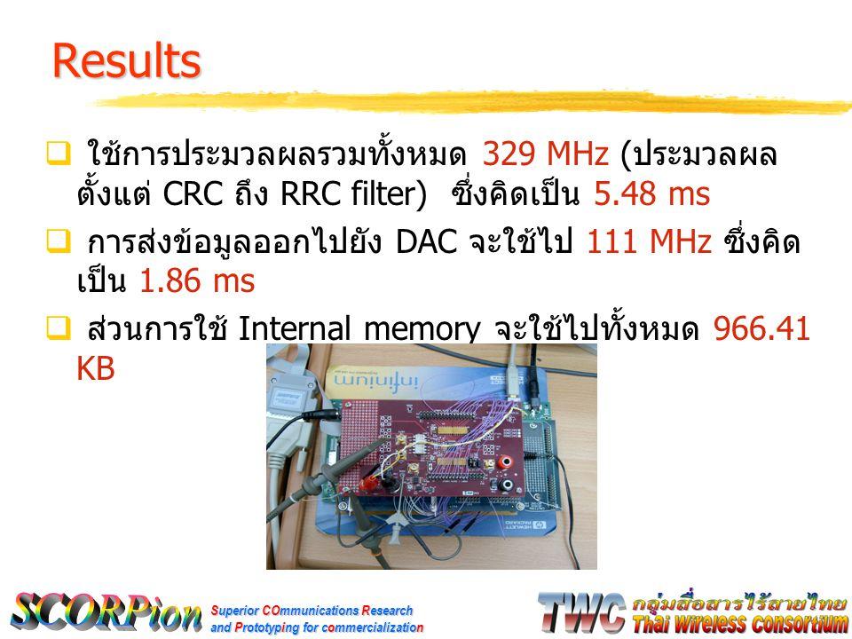 Superior COmmunications Research and Prototyping for commercialization Results  ใช้การประมวลผลรวมทั้งหมด 329 MHz ( ประมวลผล ตั้งแต่ CRC ถึง RRC filter) ซึ่งคิดเป็น 5.48 ms  การส่งข้อมูลออกไปยัง DAC จะใช้ไป 111 MHz ซึ่งคิด เป็น 1.86 ms  ส่วนการใช้ Internal memory จะใช้ไปทั้งหมด 966.41 KB
