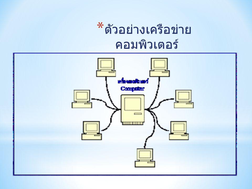 * ตัวอย่างเครือข่าย คอมพิวเตอร์