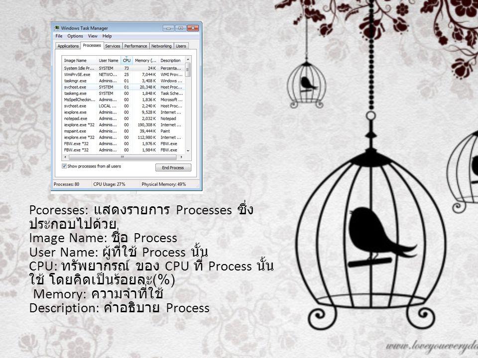 Pcoresses: แสดงรายการ Processes ซึ่ง ประกอบไปด้วย Image Name: ชื่อ Process User Name: ผู้ที่ใช้ Process นั้น CPU: ทรัพยากรณ์ ของ CPU ที่ Process นั้น ใช้ โดยคิดเป็นร้อยละ (%) Memory: ความจำที่ใช้ Description: คำอธิบาย Process