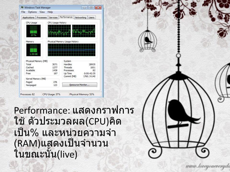 Performance: แสดงกราฟการ ใช้ ตัวประมวลผล (CPU) คิด เป็น % และหน่วยความจำ (RAM) แสดงเป็นจำนวน ในขณะนั้น (live)