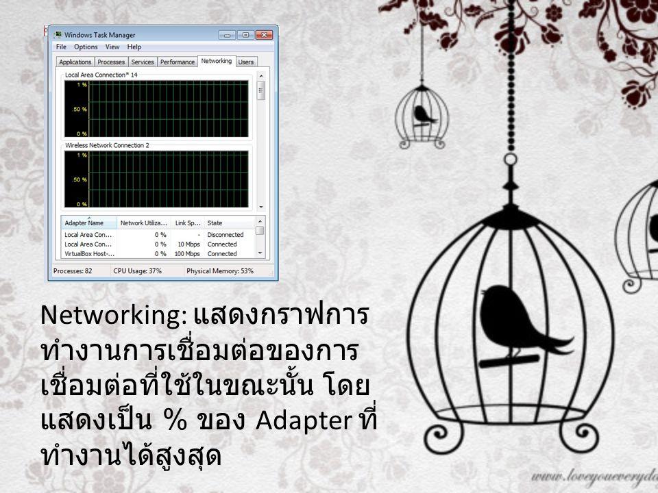 Networking: แสดงกราฟการ ทำงานการเชื่อมต่อของการ เชื่อมต่อที่ใช้ในขณะนั้น โดย แสดงเป็น % ของ Adapter ที่ ทำงานได้สูงสุด