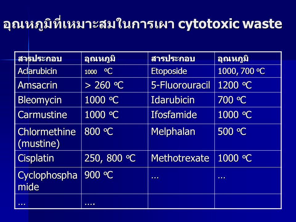 อุณหภูมิที่เหมาะสมในการเผา cytotoxic waste สารประกอบอุณหภูมิสารประกอบอุณหภูมิ Aclarubicin 1000 o C Etoposide 1000, 700 o C Amsacrin > 260 o C 5-Fluoro