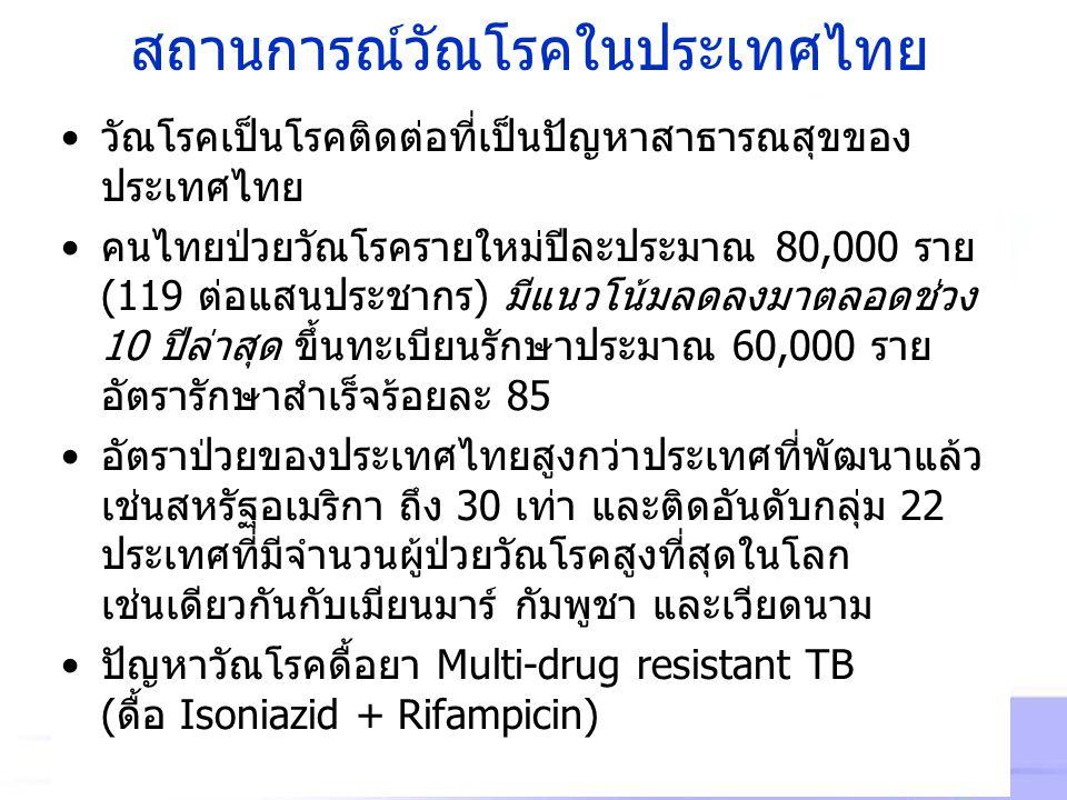 สถานการณ์วัณโรคในประเทศไทย วัณโรคเป็นโรคติดต่อที่เป็นปัญหาสาธารณสุขของ ประเทศไทย คนไทยป่วยวัณโรครายใหม่ปีละประมาณ 80,000 ราย (119 ต่อแสนประชากร) มีแนว