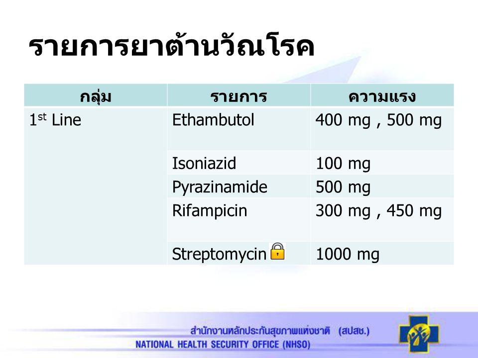 รายการยาต้านวัณโรค กลุ่มรายการความแรง 1 st LineEthambutol400 mg, 500 mg Isoniazid100 mg Pyrazinamide500 mg Rifampicin300 mg, 450 mg Streptomycin1000 m