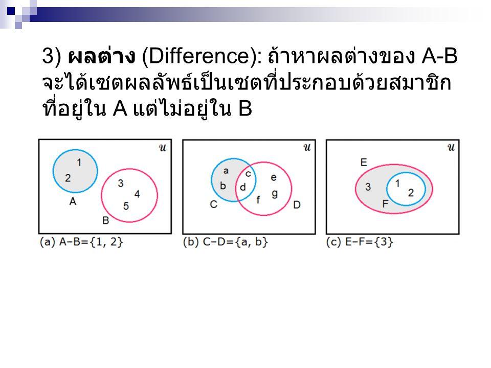 3) ผลต่าง (Difference): ถ้าหาผลต่างของ A-B จะได้เซตผลลัพธ์เป็นเซตที่ประกอบด้วยสมาชิก ที่อยู่ใน A แต่ไม่อยู่ใน B