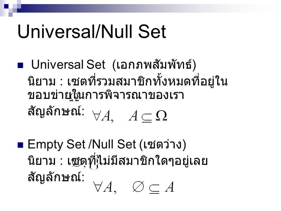 Universal/Null Set Universal Set ( เอกภพสัมพัทธ์ ) นิยาม : เซตที่รวมสมาชิกทั้งหมดที่อยู่ใน ขอบข่ายในการพิจารณาของเรา สัญลักษณ์ : Empty Set /Null Set (